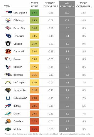 nfl2017_preview_afc